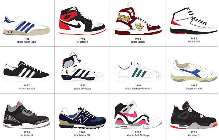 <p>And Air Jordans took the celebrity endorsement to new heights. Today, the Jordan brand is actually a separate line from Nike.</p>