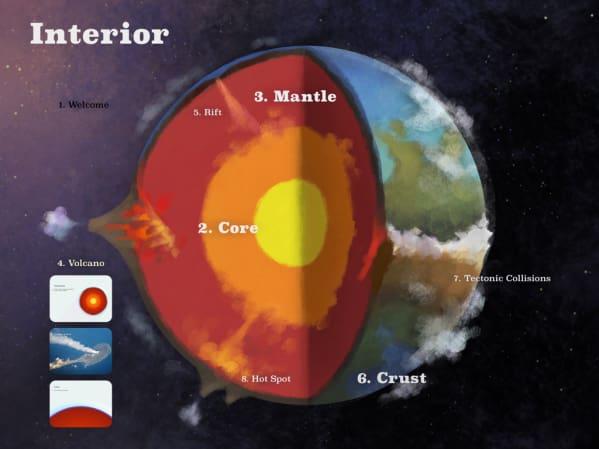 Earth: A Primer