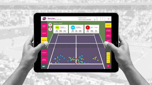 SAP Tennis Analytics for Coaches