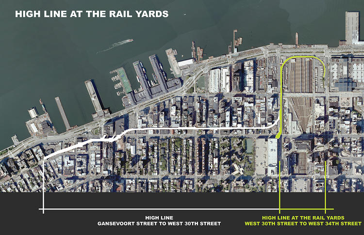 <p>The third leg of the High Line starts where the second leg leaves off, at 30th Street and 10th Avenue, then loops around Hudson Yards, the proposed commercial development of a massive rail yard.</p>