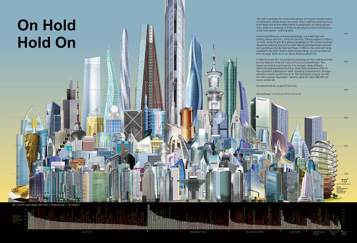 <p>This richly illustrated infographic in <em>Mark</em>, a Dutch design magazine, visualized stalled building projects around the world. <a href=&quot;http://images.fastcompany.com/upload/ju_information_graphics_04.jpg&quot; target=&quot;_self&quot;>Click here to view larger.</a></p>