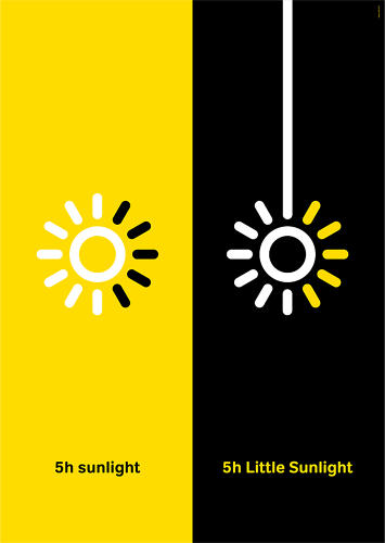 <p>A simple graphic showing the functional benefits. Notice how the sun becomes something akin to the charging icon used by Apple.</p>