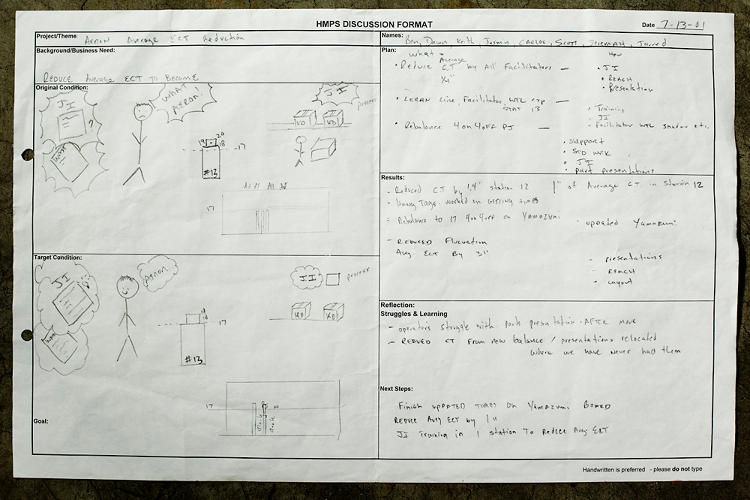 <p>One of the sheets where workers record their ideas for improving the line.</p>