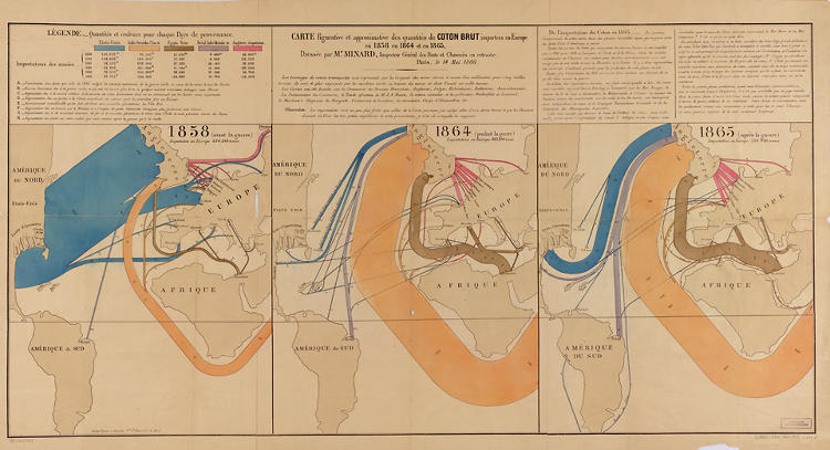 <p>Charles Joseph Minard is still hailed for by Edward Tufte for his astonishing visual depiction of Napoleon's campaign to Russia in 1812. Prior to that, he used similar techniques to represent the dramatic shift of the cotton trade from the American South to India and Egypt during the Civil War.</p>
