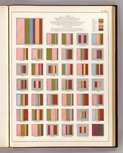 <p>Walker not only broke new ground in mapping data, he devoted himself to graphic representations in an effort to make the census relevant. Aided by the masterful color lithographer Julius Bien, his chart of religious observance conveys reams of data into a single image with a measure of both art and whimsy.</p>