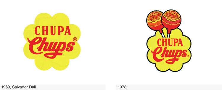 <p>Salvador Dalí is responsible for the daisy design that appears on every Chupa Chups lolly. (Read the complete story <a href=&quot;http://www.fastcodesign.com/1669224/salvador-dal-s-real-masterpiece-the-logo-for-chupa-chups-lollipops&quot; target=&quot;_self&quot;>here</a>.) In 1978, two lollipops and a keyline were added to the mark.</p>
