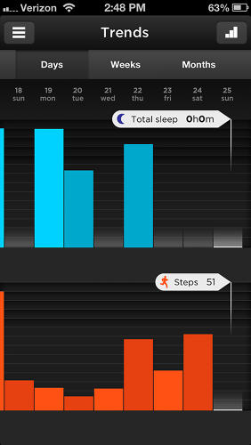 <p>Another option is the Trends section. You can see how your activity/sleep has played out over days, weeks, or months.</p>