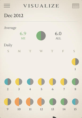 <p>This visualization lets you assess your monthly in-the-moment feelings about life at a glance …</p>