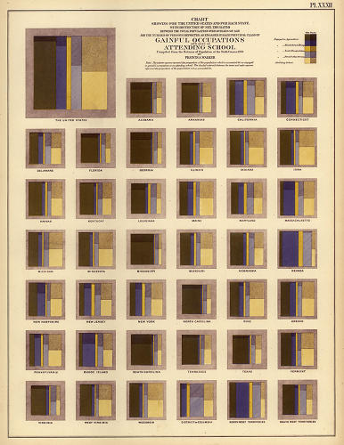 <p>Walker designed several of these infographics to measure American moral fiber, including church attendance and work ethic. The shaded border identifies the rates of idleness (those neither in school nor working). Note that according to the census, women already constituted 50% of those attending schools across the nation.</p>