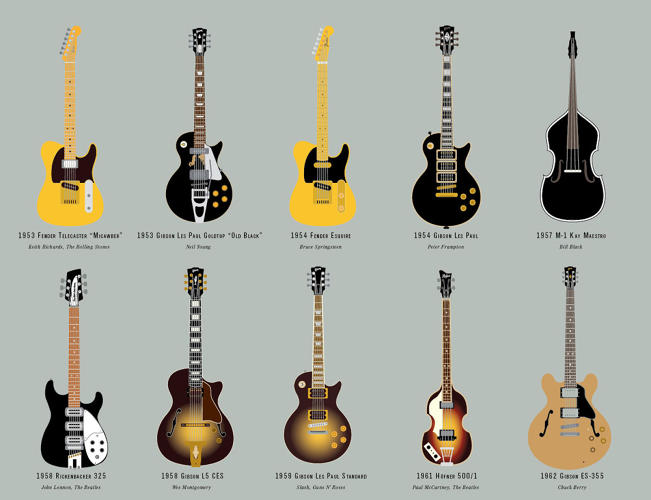 <p>But what's remarkable is how little guitars have changed since the rise of electrics.</p>