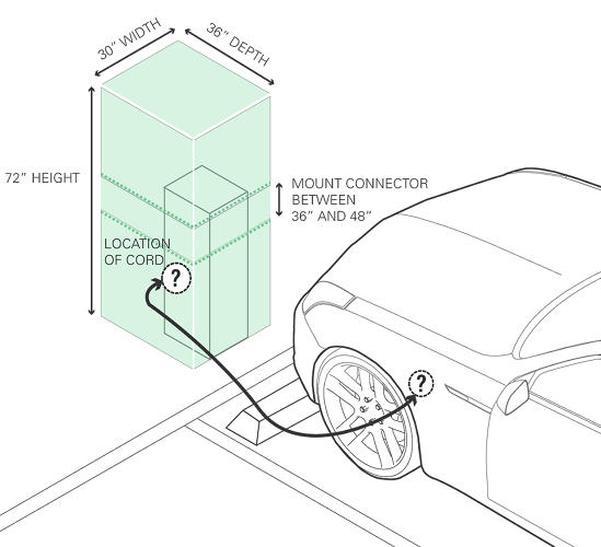 <p>In a series of reports supported by the DoE, New York-based <a href=&quot;http://www.wxystudio.com/&quot; target=&quot;_blank&quot;>architecture and design firm WXY</a> drew up design guidelines for electric vehicle charging stations.</p>