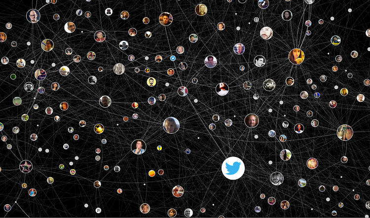 <p>The avatars are sized by Tweet frequency, arranged like planets affected by conversational gravity.</p>