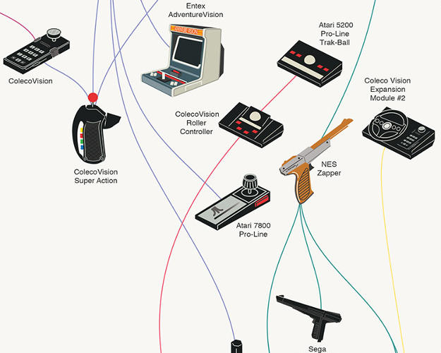 <p>As well as more familiar units like the NES zapper.</p>