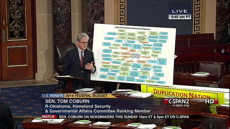<p>Hopefully Sen. Coburn is making a point here about the dangers of PowerPoint. Tufte would be proud (or horrified).</p>