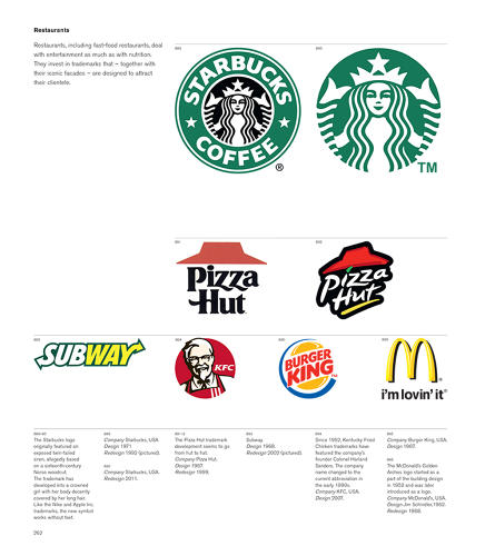 <p>A smattering of fast-food restaurant logos; in the case of Starbucks and Pizza Hut, their redesigns, in 2011 and 1999, respectively, are shown for contrast.</p>