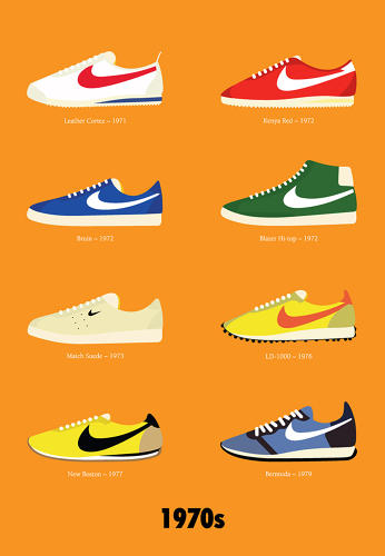 <p>Nike fan and illustrator Stephen Cheetham has created a visual timeline of Nike sneaker design from the 1970s on through the '00s.</p>