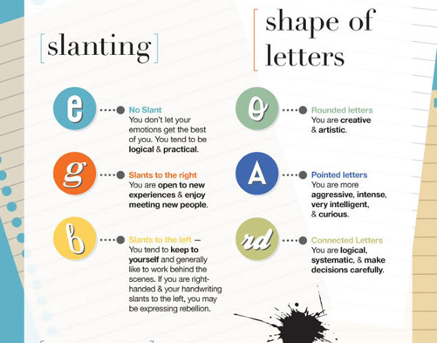 Graphology - Handwriting Analysis