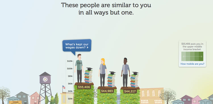 <p>If you're a white man, say, you're probably doing a lot better than some other people, even though you're doing a lot worse than the 1%.</p>
