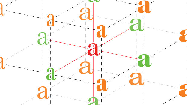 Google, Apple, Adobe, And Microsoft Are Quietly Developing A New Type Of Font