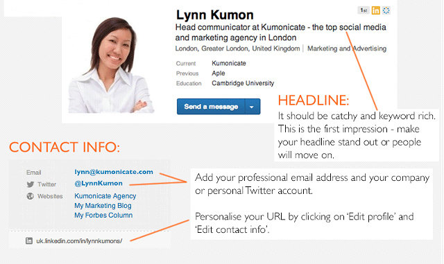 Steps To Building A Killer LinkedIn Profile (Infographic) | Fast ...