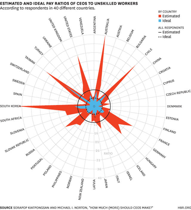 The 18 Best Infographics Of 2014 | Co.Design | business ...
