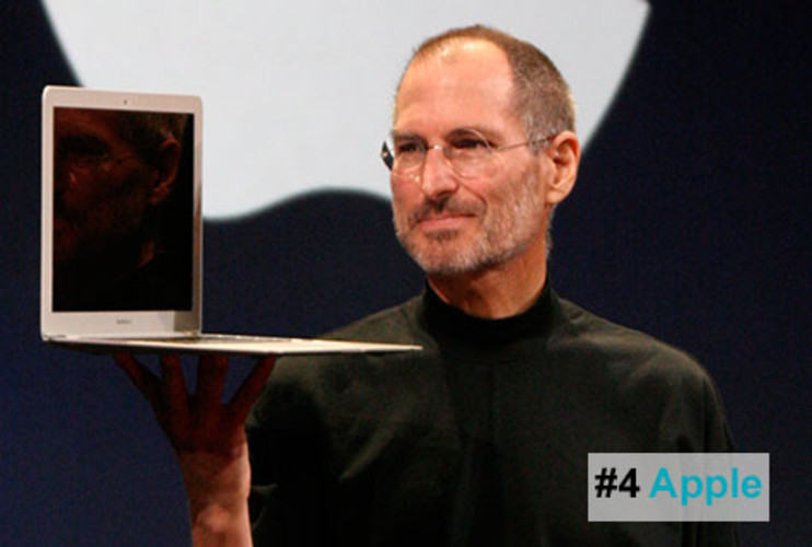 <p>Now that Steve Jobs has taken a medical leave, rumors are flying. But if Jobs's own health is in question, his company remains a force to be reckoned with. Here's how Apple asserted its dominance in 2008: the high sales of the iPhone, the emerging eco-system of App Store, the introduction of the MacBook Air, the updating of the MacBook and iPod Touch, the greening of Apple's products, and remaining the dominant player in the music business with iTunes.</p>  <p><a href=&quot;http://www.fastcompany.com/fast50_09/profile/list/apple&quot; target=&quot;_new&quot; title=&quot;Apple&quot;>-- Read the Full Profile</a></p> <p><strong>The Fast Company 50 Navigation:</strong><br /> <a href=&quot;http://www.fastcompany.com/multimedia/slideshows/content/2009-fast-company-50.html?page=2&quot; title=&quot;Team Obama&quot;>01</a> | <a href=&quot;http://www.fastcompany.com/multimedia/slideshows/content/2009-fast-company-50.html?page=3&quot; title=&quot;Google&quot;>02</a> | <a href=&quot;http://www.fastcompany.com/multimedia/slideshows/content/2009-fast-company-50.html?page=4&quot; title=&quot;Hulu&quot;>03</a> | <a href=&quot;http://www.fastcompany.com/multimedia/slideshows/content/2009-fast-company-50.html?page=5&quot; title=&quot;Apple&quot;>04</a> | <a href=&quot;http://www.fastcompany.com/multimedia/slideshows/content/2009-fast-company-50.html?page=6&quot; title=&quot;Cisco Systems&quot;>05</a> | <a href=&quot;http://www.fastcompany.com/multimedia/slideshows/content/2009-fast-company-50.html?page=7&quot; title=&quot;Intel&quot;>06</a> | <a href=&quot;http://www.fastcompany.com/multimedia/slideshows/content/2009-fast-company-50.html?page=8&quot; title=&quot;Pure Digital Technologies&quot;>07</a> | <a href=&quot;http://www.fastcompany.com/multimedia/slideshows/content/2009-fast-company-50.html?page=9&quot; title=&quot;WuXi PharmaTech&quot;>08</a> | <a href=&quot;http://www.fastcompany.com/multimedia/slideshows/content/2009-fast-company-50.html?page=10&quot; title=&quot;Amazon&quot;>09</a> | <a href=&quot;http://www.fastcompany.com/multimedia/slideshows/content/2009-fast-company-50.html?page=11&quot; title=&quot;Ideo&quot;>10</a> <br /> <a href=&quot;http://www.fastcompany.com/multimedia/slideshows/content/2009-fast-company-50.html?page=12&quot; title=&quot;GE&quot;>11</a> | <a href=&quot;http://www.fastcompany.com/multimedia/slideshows/content/2009-fast-company-50.html?page=13&quot; title=&quot;Hewlett-Packard&quot;>12</a> | <a href=&quot;http://www.fastcompany.com/multimedia/slideshows/content/2009-fast-company-50.html?page=14&quot; title=&quot;Nokia&quot;>13</a> | <a href=&quot;http://www.fastcompany.com/multimedia/slideshows/content/2009-fast-company-50.html?page=15&quot; title=&quot;Gilead Sciences&quot;>14</a> | <a href=&quot;http://www.fastcompany.com/multimedia/slideshows/content/2009-fast-company-50.html?page=16&quot; title=&quot;Facebook&quot;>15</a> | <a href=&quot;http://www.fastcompany.com/multimedia/slideshows/content/2009-fast-company-50.html?page=17&quot; title=&quot;NextEra Energy Resources&quot;>16</a> | <a href=&quot;http://www.fastcompany.com/multimedia/slideshows/content/2009-fast-company-50.html?page=18&quot; title=&quot;Q-Cells&quot;>17</a> | <a href=&quot;http://www.fastcompany.com/multimedia/slideshows/content/2009-fast-company-50.html?page=19&quot; title=&quot;First Solar&quot;>18</a> | <a href=&quot;http://www.fastcompany.com/multimedia/slideshows/content/2009-fast-company-50.html?page=20&quot; title=&quot;IBM&quot;>19</a> | <a href=&quot;http://www.fastcompany.com/multimedia/slideshows/content/2009-fast-company-50.html?page=21&quot; title=&quot;Zappos&quot;>20</a> <br /> <a href=&quot;http://www.fastcompany.com/multimedia/slideshows/content/2009-fast-company-50.html?page=22&quot; title=&quot;Nintendo&quot;>21</a> | <a href=&quot;http://www.fastcompany.com/multimedia/slideshows/content/2009-fast-company-50.html?page=23&quot; title=&quot;Disney&quot;>22</a> | <a href=&quot;http://www.fastcompany.com/multimedia/slideshows/content/2009-fast-company-50.html?page=24&quot; title=&quot;Crispin Porter + Bogusky&quot;>23</a> | <a href=&quot;http://www.fastcompany.com/multimedia/slideshows/content/2009-fast-company-50.html?page=25&quot; title=&quot;TBWA\Worldwide&quot;>24</a> | <a href=&quot;http://www.fastcompany.com/multimedia/slideshows/content/2009-fast-company-50.html?page=26&quot; title=&quot;New England Sports Ventures&quot;>25</a> | <a href=&quot;http://www.fastcompany.com/multimedia/slideshows/content/2009-fast-company-50.html?page=27&quot; title=&quot;DSM&quot;>26</a> | <a href=&quot;http://www.fastcompany.com/multimedia/slideshows/content/2009-fast-company-50.html?page=28&quot; title=&quot;Nike&quot;>27</a> | <a href=&quot;http://www.fastcompany.com/multimedia/slideshows/content/2009-fast-company-50.html?page=29&quot; title=&quot;NPR&quot;>28</a> | <a href=&quot;http://www.fastcompany.com/multimedia/slideshows/content/2009-fast-company-50.html?page=30&quot; title=&quot;Barbarian Group&quot;>29</a> | <a href=&quot;http://www.fastcompany.com/multimedia/slideshows/content/2009-fast-company-50.html?page=31&quot; title=&quot;W.L. Gore & Associates&quot;>30</a> <br /> <a href=&quot;http://www.fastcompany.com/multimedia/slideshows/content/2009-fast-company-50.html?page=32&quot; title=&quot;Busboy Productions&quot;>31</a> | <a href=&quot;http://www.fastcompany.com/multimedia/slideshows/content/2009-fast-company-50.html?page=33&quot; title=&quot;Skidmore, Owings & Merrill&quot;>32</a> | <a href=&quot;http://www.fastcompany.com/multimedia/slideshows/content/2009-fast-company-50.html?page=34&quot; title=&quot;Wal-Mart&quot;>33</a> | <a href=&quot;http://www.fastcompany.com/multimedia/slideshows/content/2009-fast-company-50.html?page=35&quot; title=&quot;Microsoft&quot;>34</a> | <a href=&quot;http://www.fastcompany.com/multimedia/slideshows/content/2009-fast-company-50.html?page=36&quot; title=&quot;Ubisoft&quot;>35</a> | <a href=&quot;http://www.fastcompany.com/multimedia/slideshows/content/2009-fast-company-50.html?page=37&quot; title=&quot;Vestas&quot;>36</a> | <a href=&quot;http://www.fastcompany.com/multimedia/slideshows/content/2009-fast-company-50.html?page=38&quot; title=&quot;Chevron Energy Solutions&quot;>37</a> | <a href=&quot;http://www.fastcompany.com/multimedia/slideshows/content/2009-fast-company-50.html?page=39&quot; title=&quot;CAA&quot;>38</a> | <a href=&quot;http://www.fastcompany.com/multimedia/slideshows/content/2009-fast-company-50.html?page=40&quot; title=&quot;L-3 Communications&quot;>39</a> | <a href=&quot;http://www.fastcompany.com/multimedia/slideshows/content/2009-fast-company-50.html?page=41&quot; title=&quot;Weta Digital&quot;>40</a> <br /> <a href=&quot;http://www.fastcompany.com/multimedia/slideshows/content/2009-fast-company-50.html?page=42&quot; title=&quot;Lego&quot;>41</a> | <a href=&quot;http://www.fastcompany.com/multimedia/slideshows/content/2009-fast-company-50.html?page=43&quot; title=&quot;Emirates&quot;>42</a> | <a href=&quot;http://www.fastcompany.com/multimedia/slideshows/content/2009-fast-company-50.html?page=44&quot; title=&quot;Genzyme&quot;>43</a> | <a href=&quot;http://www.fastcompany.com/multimedia/slideshows/content/2009-fast-company-50.html?page=45 title=&quot;Etsy&quot;>44</a> | <a href=&quot;http://www.fastcompany.com/multimedia/slideshows/content/2009-fast-company-50.html?page=46&quot; title=&quot;BYD&quot;>45</a> | <a href=&quot;http://www.fastcompany.com/multimedia/slideshows/content/2009-fast-company-50.html?page=47&quot; title=&quot;Warner Music Group&quot;>46</a> | <a href=&quot;http://www.fastcompany.com/multimedia/slideshows/content/2009-fast-company-50.html?page=48&quot; title=&quot;Aravind Eye Care System&quot;>47</a> | <a href=&quot;http://www.fastcompany.com/multimedia/slideshows/content/2009-fast-company-50.html?page=49&quot; title=&quot;Toyota&quot;>48</a> | <a href=&quot;http://www.fastcompany.com/multimedia/slideshows/content/2009-fast-company-50.html?page=50&quot; title=&quot;Pelamis Wave Power&quot;>49</a> | <a href=&quot;http://www.fastcompany.com/multimedia/slideshows/content/2009-fast-company-50.html?page=51&quot; title=&quot;Raser Technologies&quot;>50</a></p>