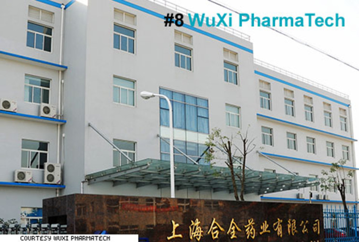 <p>As big drugmakers in the U.S. and Europe cut staff, WuXi PharmaTech has been a major beneficiary. A China-based drug-research company that provides scientists-for-hire to conduct R&D, WuXi is growing so fast that this year it expects to employ more chemists than Pfizer, the world's largest drugmaker. In the near term, WuXi is accelerating the development of blockbuster drugs for the likes of AstraZeneca, but it is poised to become big pharma's next competitor.</p>  <p><a href=&quot;http://www.fastcompany.com/fast50_09/profile/list/wuxi-pharmatech&quot; target=&quot;_new&quot; title=&quot;WuXi PharmaTech&quot;>-- Read the Full Profile</a></p> <p><strong>The Fast Company 50 Navigation:</strong><br /> <a href=&quot;http://www.fastcompany.com/multimedia/slideshows/content/2009-fast-company-50.html?page=2&quot; title=&quot;Team Obama&quot;>01</a> | <a href=&quot;http://www.fastcompany.com/multimedia/slideshows/content/2009-fast-company-50.html?page=3&quot; title=&quot;Google&quot;>02</a> | <a href=&quot;http://www.fastcompany.com/multimedia/slideshows/content/2009-fast-company-50.html?page=4&quot; title=&quot;Hulu&quot;>03</a> | <a href=&quot;http://www.fastcompany.com/multimedia/slideshows/content/2009-fast-company-50.html?page=5&quot; title=&quot;Apple&quot;>04</a> | <a href=&quot;http://www.fastcompany.com/multimedia/slideshows/content/2009-fast-company-50.html?page=6&quot; title=&quot;Cisco Systems&quot;>05</a> | <a href=&quot;http://www.fastcompany.com/multimedia/slideshows/content/2009-fast-company-50.html?page=7&quot; title=&quot;Intel&quot;>06</a> | <a href=&quot;http://www.fastcompany.com/multimedia/slideshows/content/2009-fast-company-50.html?page=8&quot; title=&quot;Pure Digital Technologies&quot;>07</a> | <a href=&quot;http://www.fastcompany.com/multimedia/slideshows/content/2009-fast-company-50.html?page=9&quot; title=&quot;WuXi PharmaTech&quot;>08</a> | <a href=&quot;http://www.fastcompany.com/multimedia/slideshows/content/2009-fast-company-50.html?page=10&quot; title=&quot;Amazon&quot;>09</a> | <a href=&quot;http://www.fastcompany.com/multimedia/slideshows/content/2009-fast-company-50.html?page=11&quot; title=&quot;Ideo&quot;>10</a> <br /> <a href=&quot;http://www.fastcompany.com/multimedia/slideshows/content/2009-fast-company-50.html?page=12&quot; title=&quot;GE&quot;>11</a> | <a href=&quot;http://www.fastcompany.com/multimedia/slideshows/content/2009-fast-company-50.html?page=13&quot; title=&quot;Hewlett-Packard&quot;>12</a> | <a href=&quot;http://www.fastcompany.com/multimedia/slideshows/content/2009-fast-company-50.html?page=14&quot; title=&quot;Nokia&quot;>13</a> | <a href=&quot;http://www.fastcompany.com/multimedia/slideshows/content/2009-fast-company-50.html?page=15&quot; title=&quot;Gilead Sciences&quot;>14</a> | <a href=&quot;http://www.fastcompany.com/multimedia/slideshows/content/2009-fast-company-50.html?page=16&quot; title=&quot;Facebook&quot;>15</a> | <a href=&quot;http://www.fastcompany.com/multimedia/slideshows/content/2009-fast-company-50.html?page=17&quot; title=&quot;NextEra Energy Resources&quot;>16</a> | <a href=&quot;http://www.fastcompany.com/multimedia/slideshows/content/2009-fast-company-50.html?page=18&quot; title=&quot;Q-Cells&quot;>17</a> | <a href=&quot;http://www.fastcompany.com/multimedia/slideshows/content/2009-fast-company-50.html?page=19&quot; title=&quot;First Solar&quot;>18</a> | <a href=&quot;http://www.fastcompany.com/multimedia/slideshows/content/2009-fast-company-50.html?page=20&quot; title=&quot;IBM&quot;>19</a> | <a href=&quot;http://www.fastcompany.com/multimedia/slideshows/content/2009-fast-company-50.html?page=21&quot; title=&quot;Zappos&quot;>20</a> <br /> <a href=&quot;http://www.fastcompany.com/multimedia/slideshows/content/2009-fast-company-50.html?page=22&quot; title=&quot;Nintendo&quot;>21</a> | <a href=&quot;http://www.fastcompany.com/multimedia/slideshows/content/2009-fast-company-50.html?page=23&quot; title=&quot;Disney&quot;>22</a> | <a href=&quot;http://www.fastcompany.com/multimedia/slideshows/content/2009-fast-company-50.html?page=24&quot; title=&quot;Crispin Porter + Bogusky&quot;>23</a> | <a href=&quot;http://www.fastcompany.com/multimedia/slideshows/content/2009-fast-company-50.html?page=25&quot; title=&quot;TBWA\Worldwide&quot;>24</a> | <a href=&quot;http://www.fastcompany.com/multimedia/slideshows/content/2009-fast-company-50.html?page=26&quot; title=&quot;New England Sports Ventures&quot;>25</a> | <a href=&quot;http://www.fastcompany.com/multimedia/slideshows/content/2009-fast-company-50.html?page=27&quot; title=&quot;DSM&quot;>26</a> | <a href=&quot;http://www.fastcompany.com/multimedia/slideshows/content/2009-fast-company-50.html?page=28&quot; title=&quot;Nike&quot;>27</a> | <a href=&quot;http://www.fastcompany.com/multimedia/slideshows/content/2009-fast-company-50.html?page=29&quot; title=&quot;NPR&quot;>28</a> | <a href=&quot;http://www.fastcompany.com/multimedia/slideshows/content/2009-fast-company-50.html?page=30&quot; title=&quot;Barbarian Group&quot;>29</a> | <a href=&quot;http://www.fastcompany.com/multimedia/slideshows/content/2009-fast-company-50.html?page=31&quot; title=&quot;W.L. Gore & Associates&quot;>30</a> <br /> <a href=&quot;http://www.fastcompany.com/multimedia/slideshows/content/2009-fast-company-50.html?page=32&quot; title=&quot;Busboy Productions&quot;>31</a> | <a href=&quot;http://www.fastcompany.com/multimedia/slideshows/content/2009-fast-company-50.html?page=33&quot; title=&quot;Skidmore, Owings & Merrill&quot;>32</a> | <a href=&quot;http://www.fastcompany.com/multimedia/slideshows/content/2009-fast-company-50.html?page=34&quot; title=&quot;Wal-Mart&quot;>33</a> | <a href=&quot;http://www.fastcompany.com/multimedia/slideshows/content/2009-fast-company-50.html?page=35&quot; title=&quot;Microsoft&quot;>34</a> | <a href=&quot;http://www.fastcompany.com/multimedia/slideshows/content/2009-fast-company-50.html?page=36&quot; title=&quot;Ubisoft&quot;>35</a> | <a href=&quot;http://www.fastcompany.com/multimedia/slideshows/content/2009-fast-company-50.html?page=37&quot; title=&quot;Vestas&quot;>36</a> | <a href=&quot;http://www.fastcompany.com/multimedia/slideshows/content/2009-fast-company-50.html?page=38&quot; title=&quot;Chevron Energy Solutions&quot;>37</a> | <a href=&quot;http://www.fastcompany.com/multimedia/slideshows/content/2009-fast-company-50.html?page=39&quot; title=&quot;CAA&quot;>38</a> | <a href=&quot;http://www.fastcompany.com/multimedia/slideshows/content/2009-fast-company-50.html?page=40&quot; title=&quot;L-3 Communications&quot;>39</a> | <a href=&quot;http://www.fastcompany.com/multimedia/slideshows/content/2009-fast-company-50.html?page=41&quot; title=&quot;Weta Digital&quot;>40</a> <br /> <a href=&quot;http://www.fastcompany.com/multimedia/slideshows/content/2009-fast-company-50.html?page=42&quot; title=&quot;Lego&quot;>41</a> | <a href=&quot;http://www.fastcompany.com/multimedia/slideshows/content/2009-fast-company-50.html?page=43&quot; title=&quot;Emirates&quot;>42</a> | <a href=&quot;http://www.fastcompany.com/multimedia/slideshows/content/2009-fast-company-50.html?page=44&quot; title=&quot;Genzyme&quot;>43</a> | <a href=&quot;http://www.fastcompany.com/multimedia/slideshows/content/2009-fast-company-50.html?page=45 title=&quot;Etsy&quot;>44</a> | <a href=&quot;http://www.fastcompany.com/multimedia/slideshows/content/2009-fast-company-50.html?page=46&quot; title=&quot;BYD&quot;>45</a> | <a href=&quot;http://www.fastcompany.com/multimedia/slideshows/content/2009-fast-company-50.html?page=47&quot; title=&quot;Warner Music Group&quot;>46</a> | <a href=&quot;http://www.fastcompany.com/multimedia/slideshows/content/2009-fast-company-50.html?page=48&quot; title=&quot;Aravind Eye Care System&quot;>47</a> | <a href=&quot;http://www.fastcompany.com/multimedia/slideshows/content/2009-fast-company-50.html?page=49&quot; title=&quot;Toyota&quot;>48</a> | <a href=&quot;http://www.fastcompany.com/multimedia/slideshows/content/2009-fast-company-50.html?page=50&quot; title=&quot;Pelamis Wave Power&quot;>49</a> | <a href=&quot;http://www.fastcompany.com/multimedia/slideshows/content/2009-fast-company-50.html?page=51&quot; title=&quot;Raser Technologies&quot;>50</a></p>
