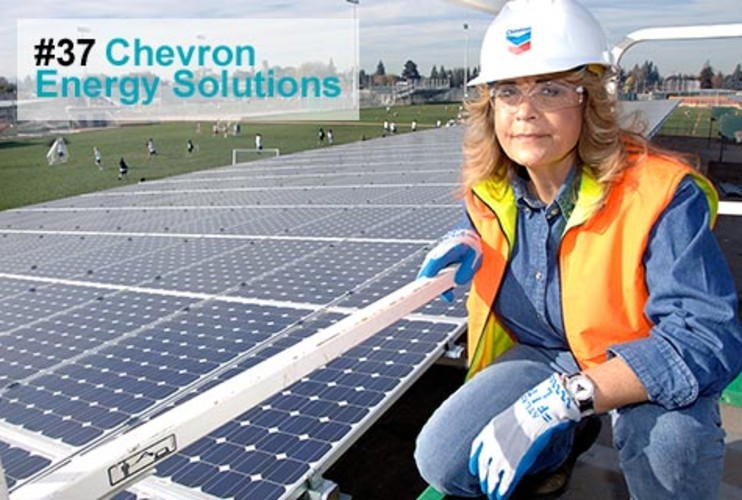 <p>Chevron Energy Solutions is &quot;the Ideo of the energy sector,&quot; says business professor Andrew Hargadon, who has partnered with CES at the University of California, Davis's Energy Efficiency Center. The eight-year-old Chevron subsidiary has come up with a unique business model. It will go to a post office, a prison, or an entire school district and perform a complete efficiency retrofit on the buildings, from better insulation to new boilers. The company, which boasts 20% annual growth, is one of the largest installers of solar panels, fuel cells, and biomass projects nationwide. Projects in 30 states have saved those customers an average of 30% in energy use -- more than $1 billion to date.</p>  <p><a href=&quot;http://www.fastcompany.com/fast50_09/profile/list/chevron-energy-solutions&quot; target=&quot;_new&quot; title=&quot;Chevron Energy Solutions&quot;>-- Read the Full Profile</a></p>  <p><strong>The Fast Company 50 Navigation:</strong><br /> <a href=&quot;http://www.fastcompany.com/multimedia/slideshows/content/2009-fast-company-50.html?page=2&quot; title=&quot;Team Obama&quot;>01</a> | <a href=&quot;http://www.fastcompany.com/multimedia/slideshows/content/2009-fast-company-50.html?page=3&quot; title=&quot;Google&quot;>02</a> | <a href=&quot;http://www.fastcompany.com/multimedia/slideshows/content/2009-fast-company-50.html?page=4&quot; title=&quot;Hulu&quot;>03</a> | <a href=&quot;http://www.fastcompany.com/multimedia/slideshows/content/2009-fast-company-50.html?page=5&quot; title=&quot;Apple&quot;>04</a> | <a href=&quot;http://www.fastcompany.com/multimedia/slideshows/content/2009-fast-company-50.html?page=6&quot; title=&quot;Cisco Systems&quot;>05</a> | <a href=&quot;http://www.fastcompany.com/multimedia/slideshows/content/2009-fast-company-50.html?page=7&quot; title=&quot;Intel&quot;>06</a> | <a href=&quot;http://www.fastcompany.com/multimedia/slideshows/content/2009-fast-company-50.html?page=8&quot; title=&quot;Pure Digital Technologies&quot;>07</a> | <a href=&quot;http://www.fastcompany.com/multimedia/slideshows/content/2009-fast-company-50.html?page=9&quot; title=&quot;WuXi PharmaTech&quot;>08</a> | <a href=&quot;http://www.fastcompany.com/multimedia/slideshows/content/2009-fast-company-50.html?page=10&quot; title=&quot;Amazon&quot;>09</a> | <a href=&quot;http://www.fastcompany.com/multimedia/slideshows/content/2009-fast-company-50.html?page=11&quot; title=&quot;Ideo&quot;>10</a> <br /> <a href=&quot;http://www.fastcompany.com/multimedia/slideshows/content/2009-fast-company-50.html?page=12&quot; title=&quot;GE&quot;>11</a> | <a href=&quot;http://www.fastcompany.com/multimedia/slideshows/content/2009-fast-company-50.html?page=13&quot; title=&quot;Hewlett-Packard&quot;>12</a> | <a href=&quot;http://www.fastcompany.com/multimedia/slideshows/content/2009-fast-company-50.html?page=14&quot; title=&quot;Nokia&quot;>13</a> | <a href=&quot;http://www.fastcompany.com/multimedia/slideshows/content/2009-fast-company-50.html?page=15&quot; title=&quot;Gilead Sciences&quot;>14</a> | <a href=&quot;http://www.fastcompany.com/multimedia/slideshows/content/2009-fast-company-50.html?page=16&quot; title=&quot;Facebook&quot;>15</a> | <a href=&quot;http://www.fastcompany.com/multimedia/slideshows/content/2009-fast-company-50.html?page=17&quot; title=&quot;NextEra Energy Resources&quot;>16</a> | <a href=&quot;http://www.fastcompany.com/multimedia/slideshows/content/2009-fast-company-50.html?page=18&quot; title=&quot;Q-Cells&quot;>17</a> | <a href=&quot;http://www.fastcompany.com/multimedia/slideshows/content/2009-fast-company-50.html?page=19&quot; title=&quot;First Solar&quot;>18</a> | <a href=&quot;http://www.fastcompany.com/multimedia/slideshows/content/2009-fast-company-50.html?page=20&quot; title=&quot;IBM&quot;>19</a> | <a href=&quot;http://www.fastcompany.com/multimedia/slideshows/content/2009-fast-company-50.html?page=21&quot; title=&quot;Zappos&quot;>20</a> <br /> <a href=&quot;http://www.fastcompany.com/multimedia/slideshows/content/2009-fast-company-50.html?page=22&quot; title=&quot;Nintendo&quot;>21</a> | <a href=&quot;http://www.fastcompany.com/multimedia/slideshows/content/2009-fast-company-50.html?page=23&quot; title=&quot;Disney&quot;>22</a> | <a href=&quot;http://www.fastcompany.com/multimedia/slideshows/content/2009-fast-company-50.html?page=24&quot; title=&quot;Crispin Porter + Bogusky&quot;>23</a> | <a href=&quot;http://www.fastcompany.com/multimedia/slideshows/content/2009-fast-company-50.html?page=25&quot; title=&quot;TBWA\Worldwide&quot;>24</a> | <a href=&quot;http://www.fastcompany.com/multimedia/slideshows/content/2009-fast-company-50.html?page=26&quot; title=&quot;New England Sports Ventures&quot;>25</a> | <a href=&quot;http://www.fastcompany.com/multimedia/slideshows/content/2009-fast-company-50.html?page=27&quot; title=&quot;DSM&quot;>26</a> | <a href=&quot;http://www.fastcompany.com/multimedia/slideshows/content/2009-fast-company-50.html?page=28&quot; title=&quot;Nike&quot;>27</a> | <a href=&quot;http://www.fastcompany.com/multimedia/slideshows/content/2009-fast-company-50.html?page=29&quot; title=&quot;NPR&quot;>28</a> | <a href=&quot;http://www.fastcompany.com/multimedia/slideshows/content/2009-fast-company-50.html?page=30&quot; title=&quot;Barbarian Group&quot;>29</a> | <a href=&quot;http://www.fastcompany.com/multimedia/slideshows/content/2009-fast-company-50.html?page=31&quot; title=&quot;W.L. Gore & Associates&quot;>30</a> <br /> <a href=&quot;http://www.fastcompany.com/multimedia/slideshows/content/2009-fast-company-50.html?page=32&quot; title=&quot;Busboy Productions&quot;>31</a> | <a href=&quot;http://www.fastcompany.com/multimedia/slideshows/content/2009-fast-company-50.html?page=33&quot; title=&quot;Skidmore, Owings & Merrill&quot;>32</a> | <a href=&quot;http://www.fastcompany.com/multimedia/slideshows/content/2009-fast-company-50.html?page=34&quot; title=&quot;Wal-Mart&quot;>33</a> | <a href=&quot;http://www.fastcompany.com/multimedia/slideshows/content/2009-fast-company-50.html?page=35&quot; title=&quot;Microsoft&quot;>34</a> | <a href=&quot;http://www.fastcompany.com/multimedia/slideshows/content/2009-fast-company-50.html?page=36&quot; title=&quot;Ubisoft&quot;>35</a> | <a href=&quot;http://www.fastcompany.com/multimedia/slideshows/content/2009-fast-company-50.html?page=37&quot; title=&quot;Vestas&quot;>36</a> | <a href=&quot;http://www.fastcompany.com/multimedia/slideshows/content/2009-fast-company-50.html?page=38&quot; title=&quot;Chevron Energy Solutions&quot;>37</a> | <a href=&quot;http://www.fastcompany.com/multimedia/slideshows/content/2009-fast-company-50.html?page=39&quot; title=&quot;CAA&quot;>38</a> | <a href=&quot;http://www.fastcompany.com/multimedia/slideshows/content/2009-fast-company-50.html?page=40&quot; title=&quot;L-3 Communications&quot;>39</a> | <a href=&quot;http://www.fastcompany.com/multimedia/slideshows/content/2009-fast-company-50.html?page=41&quot; title=&quot;Weta Digital&quot;>40</a> <br /> <a href=&quot;http://www.fastcompany.com/multimedia/slideshows/content/2009-fast-company-50.html?page=42&quot; title=&quot;Lego&quot;>41</a> | <a href=&quot;http://www.fastcompany.com/multimedia/slideshows/content/2009-fast-company-50.html?page=43&quot; title=&quot;Emirates&quot;>42</a> | <a href=&quot;http://www.fastcompany.com/multimedia/slideshows/content/2009-fast-company-50.html?page=44&quot; title=&quot;Genzyme&quot;>43</a> | <a href=&quot;http://www.fastcompany.com/multimedia/slideshows/content/2009-fast-company-50.html?page=45 title=&quot;Etsy&quot;>44</a> | <a href=&quot;http://www.fastcompany.com/multimedia/slideshows/content/2009-fast-company-50.html?page=46&quot; title=&quot;BYD&quot;>45</a> | <a href=&quot;http://www.fastcompany.com/multimedia/slideshows/content/2009-fast-company-50.html?page=47&quot; title=&quot;Warner Music Group&quot;>46</a> | <a href=&quot;http://www.fastcompany.com/multimedia/slideshows/content/2009-fast-company-50.html?page=48&quot; title=&quot;Aravind Eye Care System&quot;>47</a> | <a href=&quot;http://www.fastcompany.com/multimedia/slideshows/content/2009-fast-company-50.html?page=49&quot; title=&quot;Toyota&quot;>48</a> | <a href=&quot;http://www.fastcompany.com/multimedia/slideshows/content/2009-fast-company-50.html?page=50&quot; title=&quot;Pelamis Wave Power&quot;>49</a> | <a href=&quot;http://www.fastcompany.com/multimedia/slideshows/content/2009-fast-company-50.html?page=51&quot; title=&quot;Raser Technologies&quot;>50</a></p>