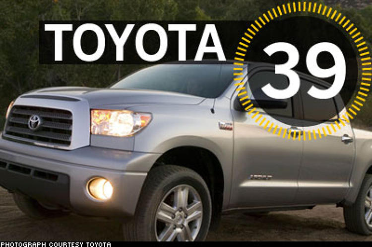 <p> Despite an uncharacteristic slip in quality ratings, 2007 will go down as a historic year for Toyota, its 50th in the United States. The company had 16 percent of the American market--more than double its share 10 years ago--and passed Ford to take the number two spot in U.S. car sales. The company unveiled its next-gen Prius (due in 2010), a plug-in with a carbon-fiber body, but ironically its highest profile innovation was the redesigned Tundra pickup. Toyota sold 3,800 of the jumbo 18 mpg trucks per week this year--300 more than Prius.  </p>