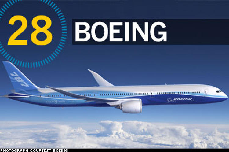 <p> Not long ago, Boeing seemed destined for a future of eating Airbus's jetwash. But the 787 Dreamliner put the Seattle jumbo back in contention. Fifty percent of the Dreamliner's fuselage is built of lightweight composite materials, helping shave 20 percent off fuel consumption. The 787 is also 60 percent quieter than similar planes and emits cleaner exhaust.  </p> <p> <a href=&quot;/fast50_08/boeing.html&quot; target=&quot;_new&quot; title=&quot;Boeing&quot;>Read more about Boeing</a>  </p> <p> Inside, higher cabin pressure and humidity better imitate life on the ground; lighting that can adjust with time zone shifts could eliminate the headaches, dry mouth, and the general misery of the long-haul hangover. By January 1st, 55 customers had ordered more than 800 Dreamliners, making it the fastest-selling commercial jet ever.  </p>