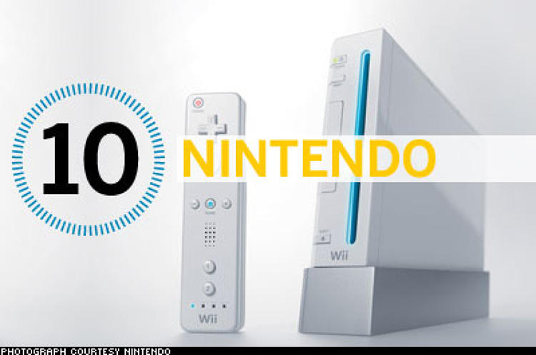 <p> After Sony and Microsoft kicked the Mario out of Nintendo's GameCube in the Video Game War of 2001, the cutest and smallest of the three platform makers needed a new plan. &quot;Nintendo took a step back from the technology arms race and chose to focus on the fun of playing, rather than cold tech specs,&quot; says Reggie Fils-Aimé, president of Nintendo of America. The resulting Wii system, with its intuitive motion-sensitive controller, appealed not only to teen boys but also to their sisters, moms, and dads. In 2007, Wii outsold both the PlayStation 3 and Xbox 360. The company's stock has more than doubled over the past year. Nintendo's upset is doing more than attracting new gamers and bruising Sony and Microsoft. Says Sega of America president Simon Jeffery, &quot;It has opened doors of creativity throughout the video-game business.&quot;  </p> <p> <a href=&quot;/fast50_08/nintendo.html&quot; target=&quot;_new&quot; title=&quot;Nintendo&quot;>Read more about Nintendo</a>  </p>