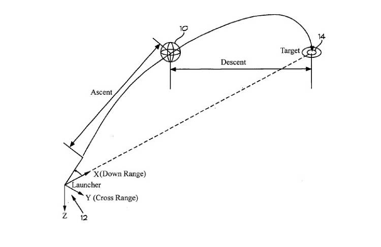<p>One of Northrop Grumman's newest patents is for guided mortars which follow RF beams generated by ground devices to their final destination.</p>