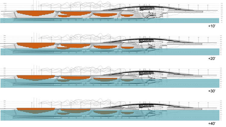 <p>Beale Street Landing: A collaboration with RTN Architects, Balmori is working on a new riverfront park, connected to a ferry terminal, that is designed to flood with the Mississippi River in Memphis, Tennessee. Under construction</p>