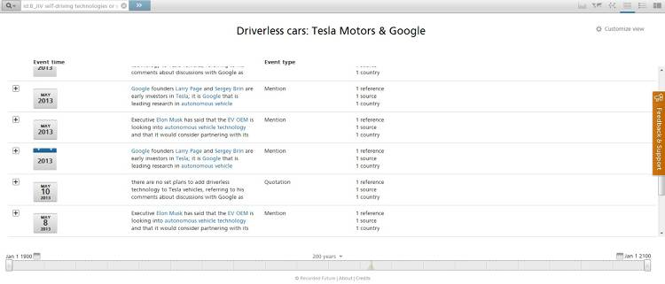 <p>Tracking the relationship between Google and Tesla.</p>