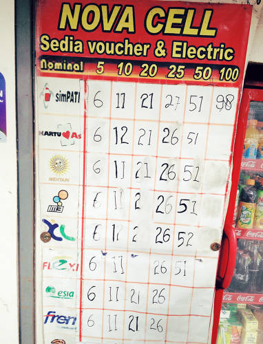<p>At a cell-phone bazaar in Jakarta, Indonesia, Rando noticed a list of mobile carriers' data prices posted on the wall the same way some bars list sports scores. Using dry-erase markers, vendors changed the numbers several times a week, and customers, noting the best deal of the moment, swapped their SIM cards accordingly.</p>