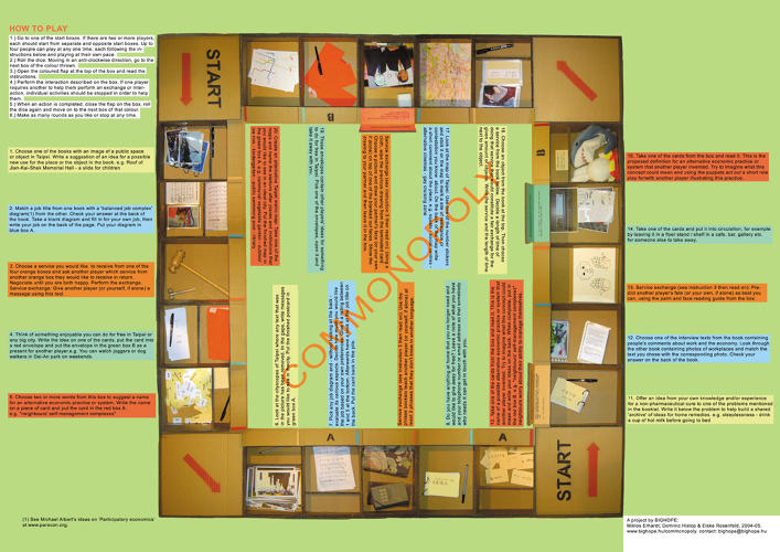 <p>A German art collective called Big Hope has revolutionized a Monopoly board and called it &quot;Commonopoly.&quot;</p>