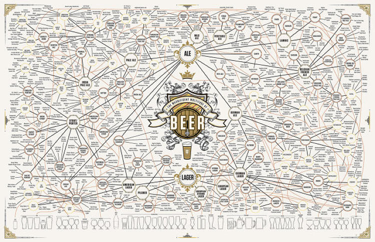 <p>Just when you thought you couldn't learn more about beer . . . you can. And it's <a href=&quot;http://www.fastcodesign.com/3019053/infographic-of-the-day/the-ultimate-beer-infographic-just-got-even-more-ultimate&quot; target=&quot;_self&quot;>all here in a 5-foot print</a>.</p>