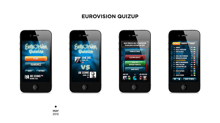 <p>The company experimented with one-off, topic-based versions of QuizUp.</p>