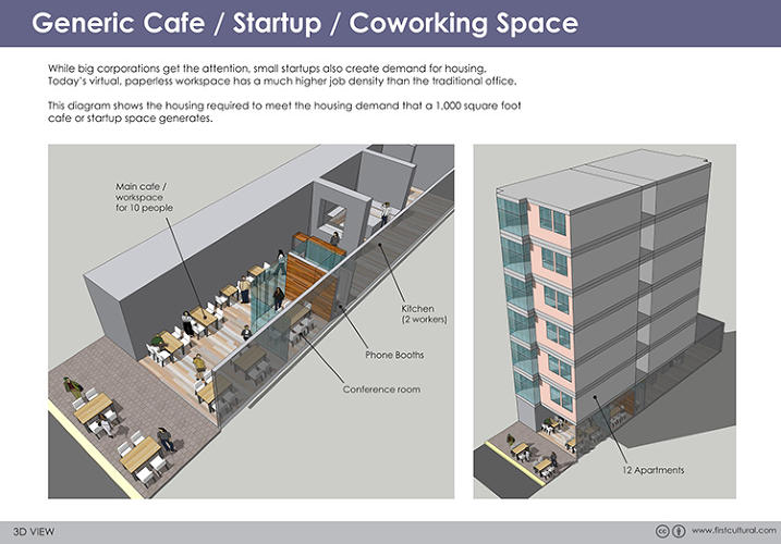 <p>Twu has even designed a smaller building for your budding startup, so you and your coding friends have a place to live.</p>