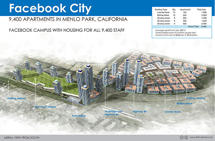 <p>Here, for instance, is Facebook City.</p>