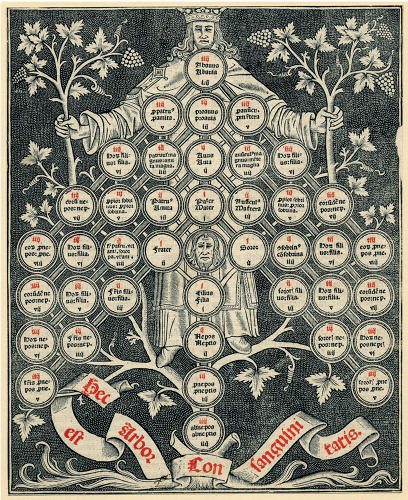 <p>Anonymous <br /> Tree of Consanguinity<br /> From Decatlium Copiosum Arumentum<br /> circa 1450 – 1510<br /> Trustees of the British Museum</p>