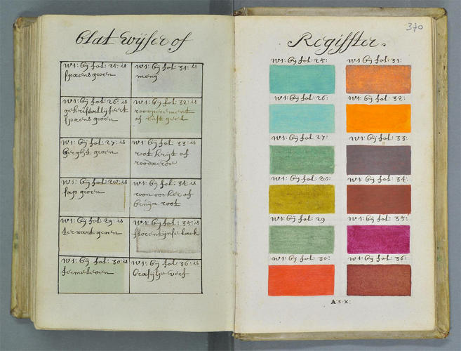 <p>Centuries before Pantone made color-matching a breeze, <em>Traité des couleurs servant à la peinture à l'eau</em> detailed exactly how an artist could achieve every color imaginable.</p>