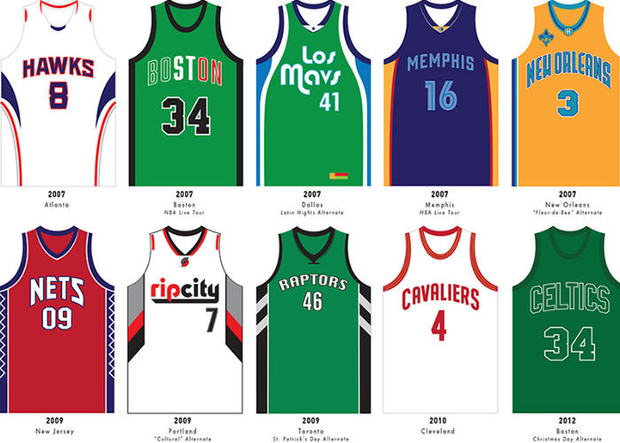 <p>The jersey can actually say whatever it wants, hence the Portland &quot;Rip City&quot; jerseys, playing off an old nickname for the team.</p>