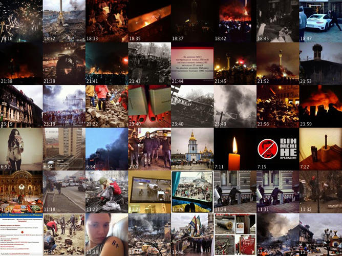 "<p>A new analysis dives deep into 13,208 images shared by 6,165 users from the central part of Kiev during several days of the ""Maidan"" revolution this past February.</p>"
