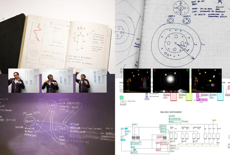 <p>Early sketches of Motiv: an application to make mechanical music more human. &quot;The more complete the idea, the less time I spend playing around with it before executing. I'm not really a doodler,&quot; designer Russ Maschmeyer says.</p>