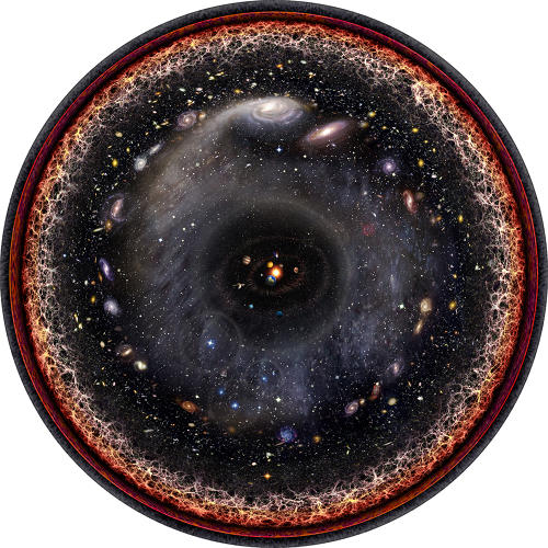 <p>Artist Pablo Carlos Budassi created this image to show everything we know about the universe.</p>