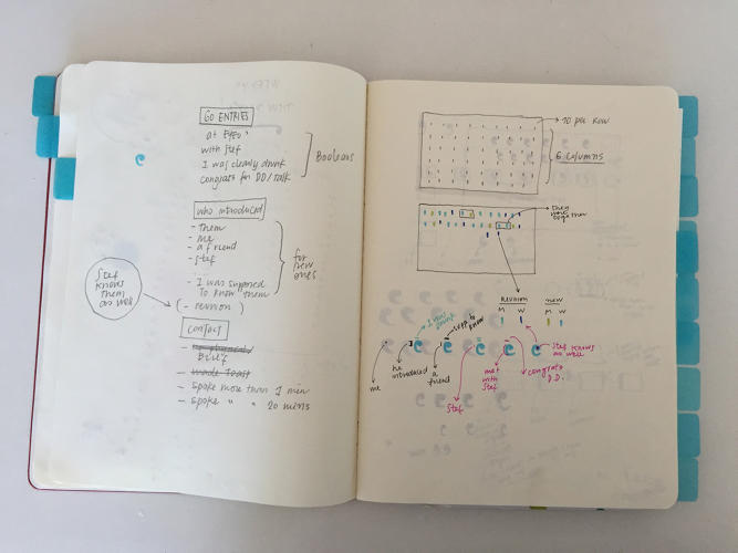 <p>The notebook of Giorgia Lupi, founder and design director at Accurat</p>