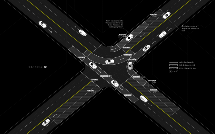 <p>Researchers at MIT have come up with what they call a slot-based system for intersections, which means the intersection doesn't need any lights.</p>