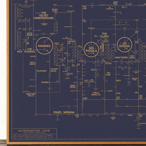 <p><a href=&quot;https://www.wearedorothy.com/shop&quot; target=&quot;_blank&quot;>Dorothy</a>'s infographic riffs on the diagram of a transistor radio to chart the history of alt music. #ldf2016</p>