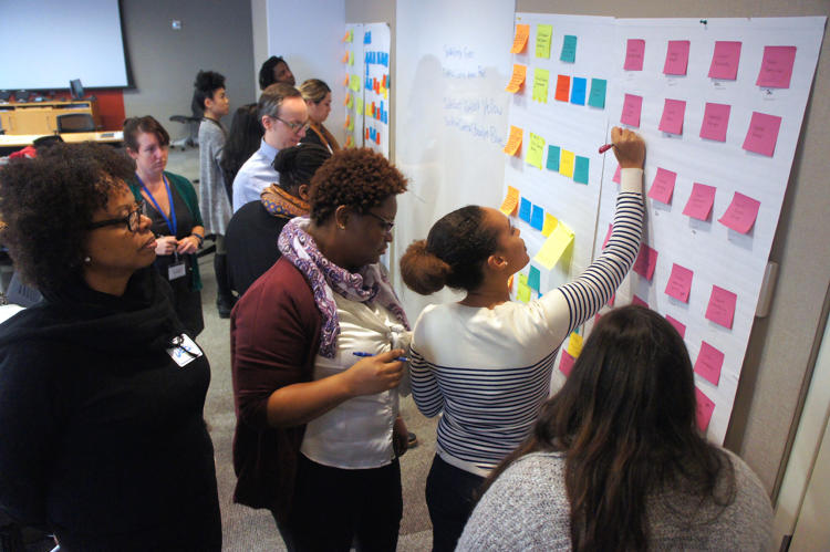 <p>Strategic Planning for NYC Dept of Health and Mental Hygiene - Taught by Thicket.</p>